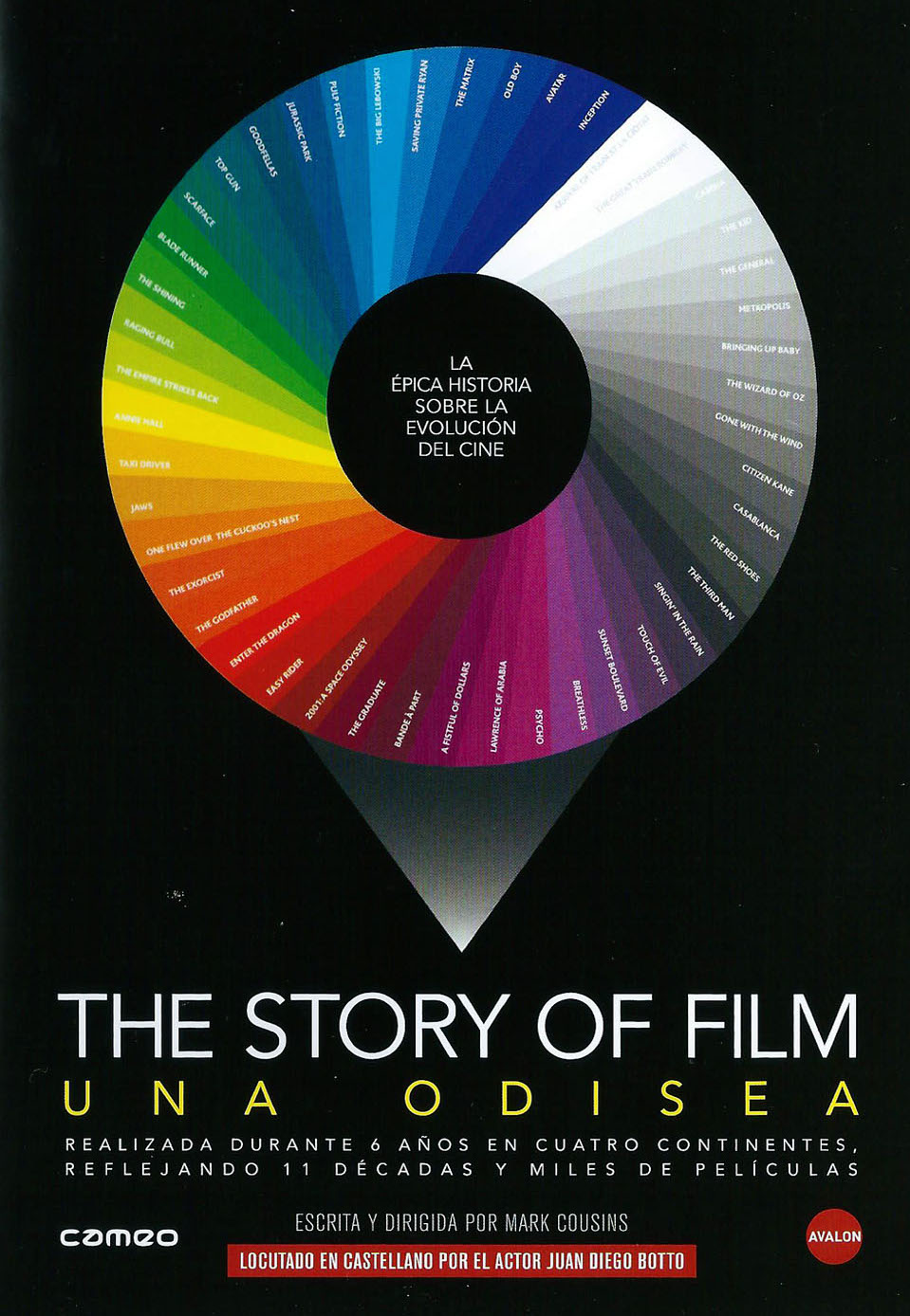 The Story of Film: una odisea